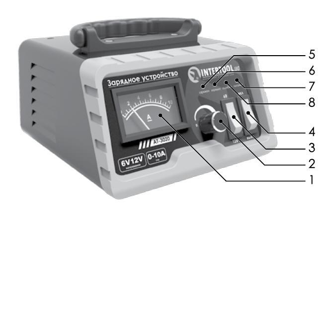 Зарядное устройство 6/12В с регулировкой силы тока схема и описание