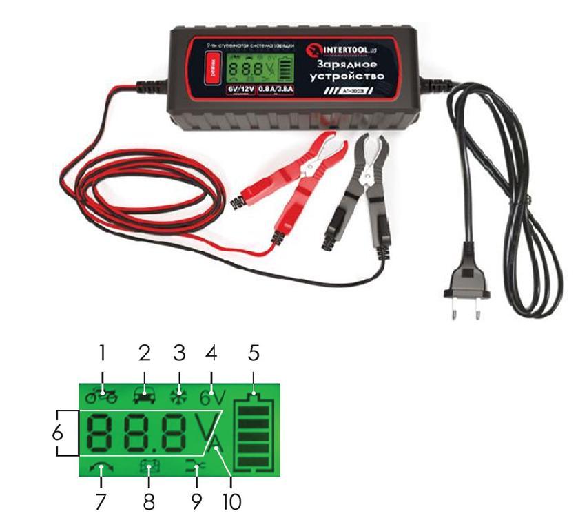 Зарядное устройство 6/12В, 0.8/3.8А, 230В с зимним режимом зарядки и дисплеем - схема и описание