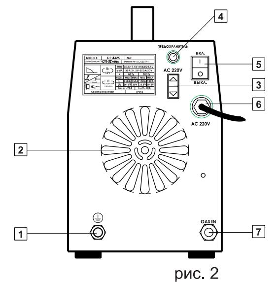 Полуавтомат сварочный инверторного типа 7,1 кВт схема рис.2