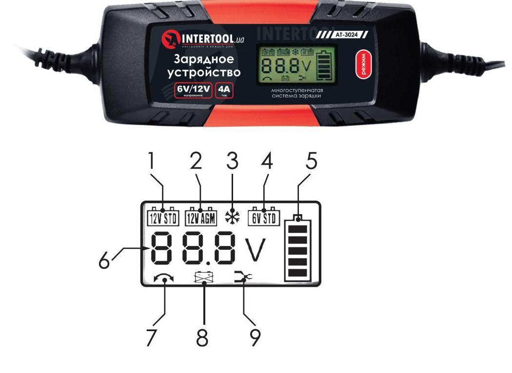 Зарядное устройство 6/12В, 0.8/3.8А, 230В с зимним режимом зарядки и дисплеем (емкость заряжаемого аккумулятора 1.2-120 а/ч)