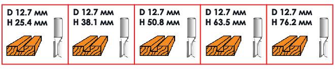 Типы фрез HT-0075
