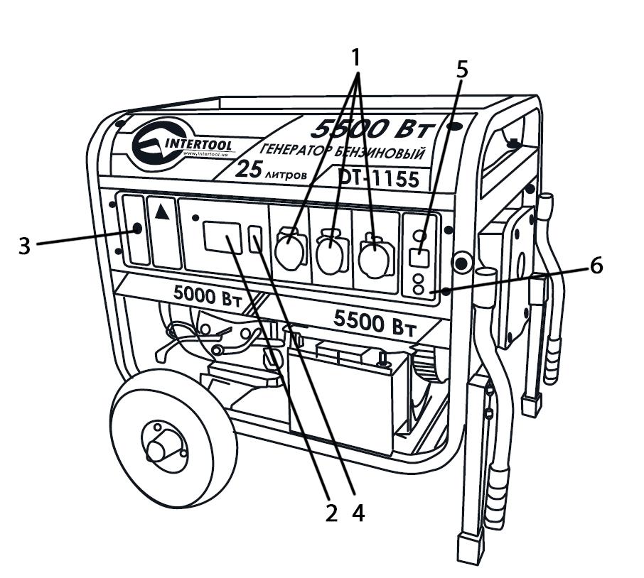 Схематическое изображение конфигурации панели управления бензинового генератора INTERTOOL DT-1155